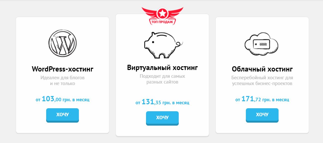 домены цена