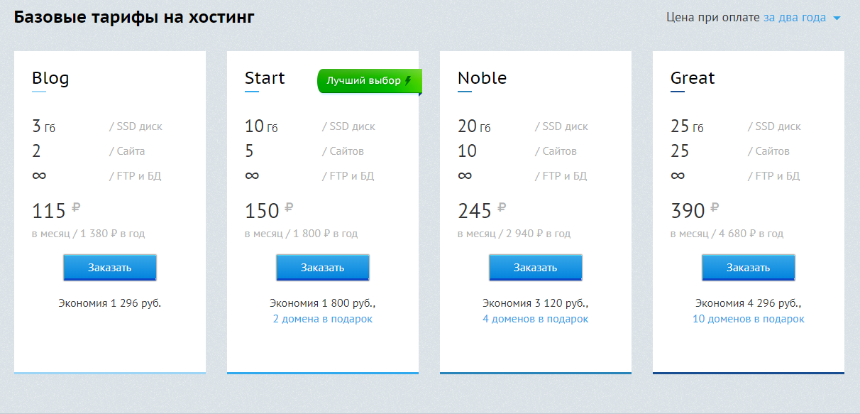 тарифы виртуального хостинга Beget.com
