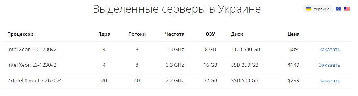 Стоимость аренды физических серверов от Хостпро.юа