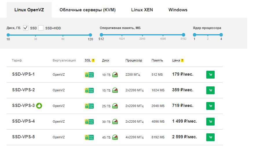 VDS сервера провайдера REG