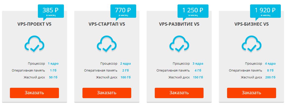 хостинг веб сайтов аренда серверов